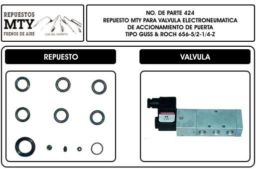 22 mm para pasillos Invernaderos Puertas para ba/ños Pan de cristal Puertas corredizas//corredores//ruedas Kits de reemplazo de ruedas para puertas Mootea